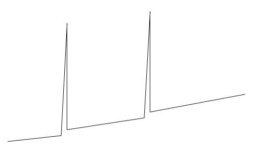 delta-функция