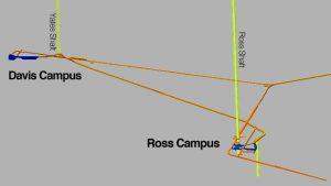 Рис.2. Существующие и перспективные лаборатории шахты Хоумстейк