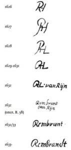 Эволюция подписи Рембрандта, Рейксмузеум, Амстердам