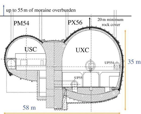 Рис.11. Сечение полостей детектора CMS (пункт 5)