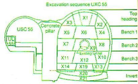 Рис.12. Последовательность экскавации полости для детектора CMS