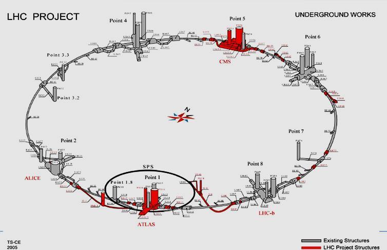 Рис.2. Схема ускорителя CERN