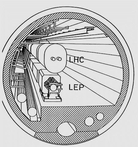 Рис.4. Сечение туннеля LHC с размещением ускорителя LEP (существовавшего)