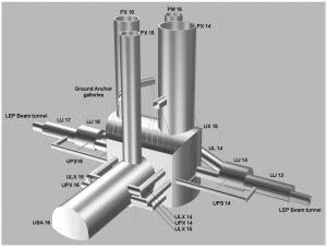 Рис.6. Дизайн комплекса ATLAS