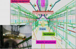 Рис.16. Схема расстановка оборудования в главной полости пункта ATLAS