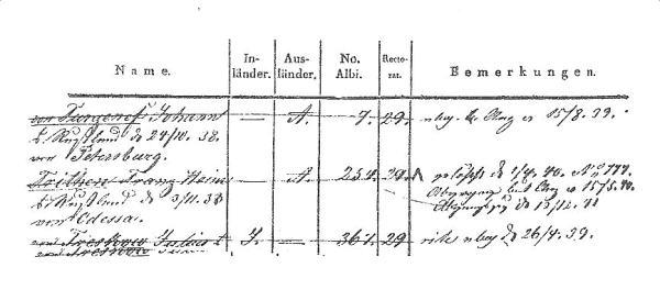 Выписка из университетского реестра. На первой строке запись: «von Turgenef Johann, Ausländer» (фон Тургенеф Иоганн, иностранец).