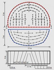 Рис.15. Расположение взрывных скважин при проходке буровзрывным способом туннеля. http://or.nsfc.gov.cn/bitstream/00001903-5/301273/1/...