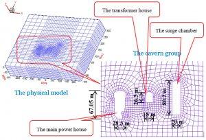 Рис.21. Цифровая модель внутренних напряжений в группе полостей Цзиньпин 1. http://www.mdpi.com/1424-8220/15/9/21696/htm