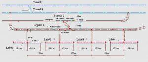 Рис.24. Лаборатория CJPL-2. Восемь лабораторных помещений соединенных четырьмя туннелями доступа длиной по 60 м, . https://ac.els-cdn.com/S1875389214006683/1-s2.0- S1875389214006683main.pdf?_tid=52b115f0-..