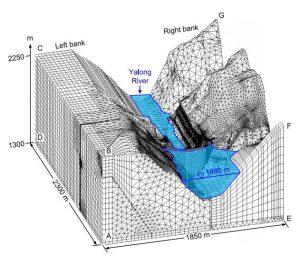 Рис.3. Сетка цифрового моделирования состояния породного массива в районе строительства плотины. https://ac.els-cdn.com/S1674775516300154/1-s2.0-S16747755163...