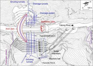 Рис.6. План сооружений гидростанции Цзиньпин 1 https://www.sciencedirect.com/science/article/pii/S1674775516300154...