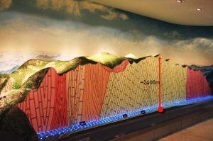 Рис.9. Геологический разраз породного массива над туннелями, подающими воду к электростанции Цзиньпин 2. https://commons.lbl.gov/download/attachments/95551642/Li...