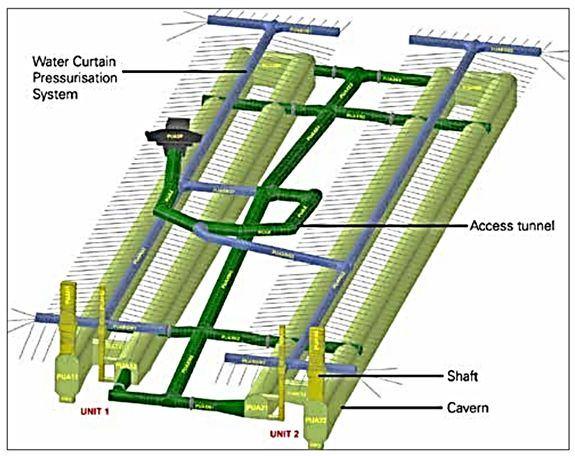 Рис.16. Концептуальный дизайн хранилища нефти Падур (Padur).