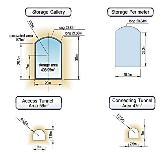 Рис.3. Сечения полостей и туннелей хранилища сжиженного газа.