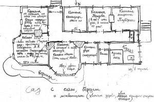 План дома, в котором размещались аспиранты ТГУ, из письма от 13 октября 1930 г.