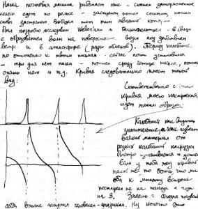 Отрывок из письма от 13 ноября 1930 г.