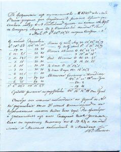 Астрономические расчеты Рубцова по определению долготы Мандиоки