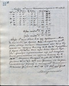 Записи Рубцова о работах, проведенных в районе Morro de Bõa Vista