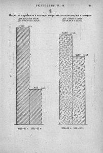 Дефицит педагогов (Бубнов, 1931)