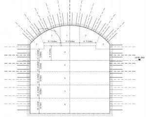 Рис.20. Последовательность работ при строительстве полости детектора