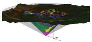 Рис. 23. Трехмерная геологическая модель конуса пород, вершина которого опирается на полость лаборатории Дэвиса на гор.4850